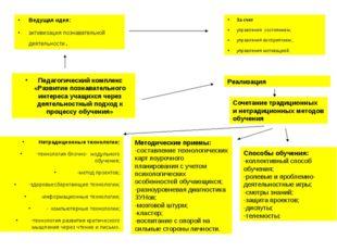 Ведущая идея: активизация познавательной деятельности. За счет управления сос