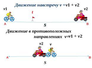 А B S v1 v2 Движение навстречу v = v1 + v2 v1 + v2 S S t А B v1 v2 Движение