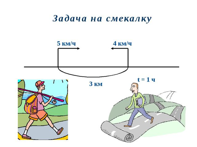 Задача на смекалку 5 км/ч 4 км/ч 3 км t = 1 ч