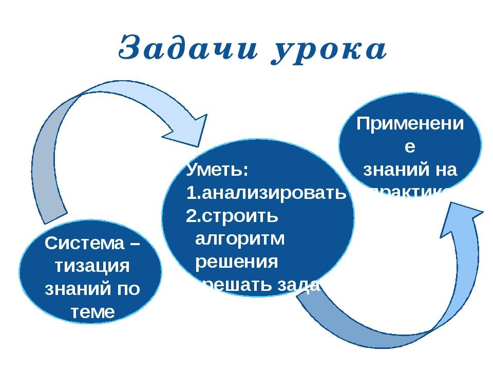 Система – тизация знаний по теме Уметь: 1.анализировать 2.строить алгоритм р...