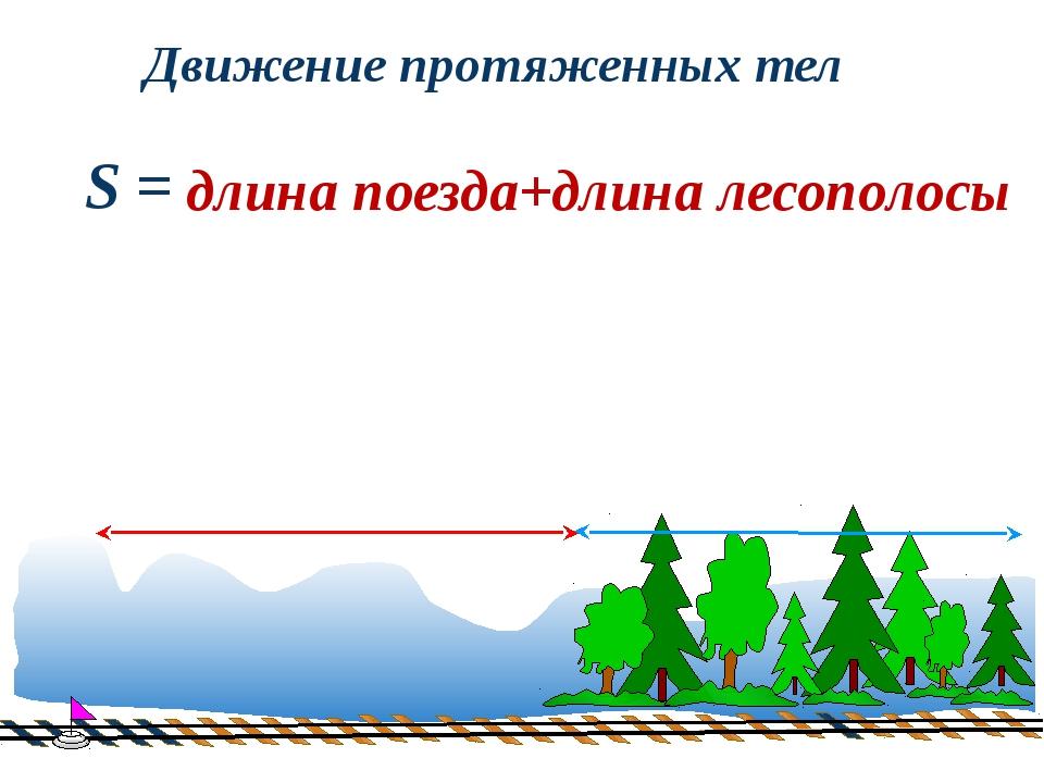 Движение протяженных тел S = длина поезда+длина лесополосы