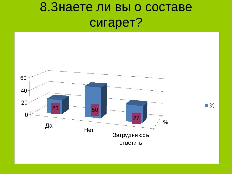8.Знаете ли вы о составе сигарет?