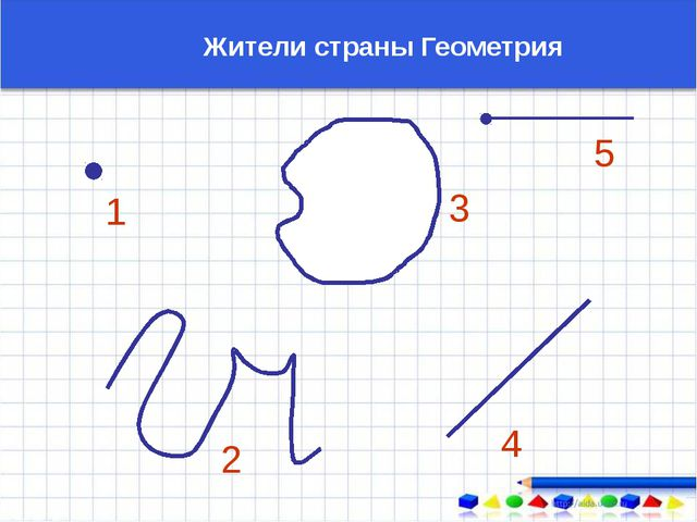 1 3 5 2 4 Жители страны Геометрия