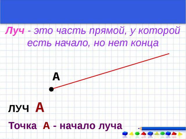 А ЛУЧ А Точка А - начало луча Луч - это часть прямой, у которой есть начало,...