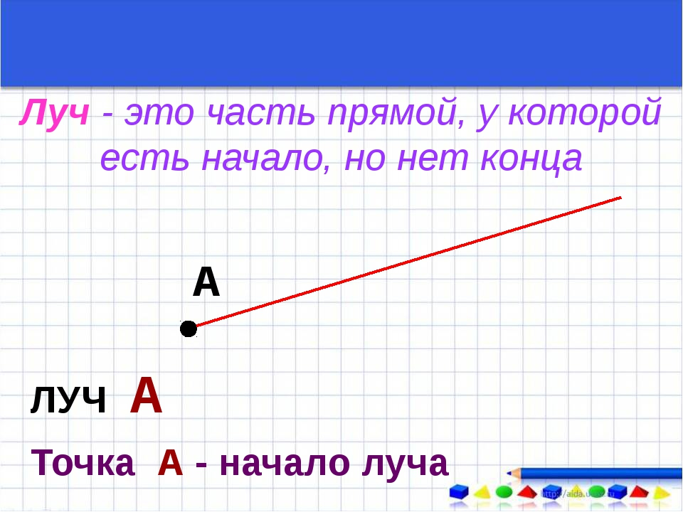 картинка геометрического луча можно только выбрать