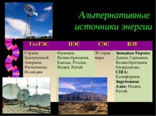 Альтернативные источники энергии ГеоТЭС ПЭС СЭС ВЭУ Страны Центральной Аме