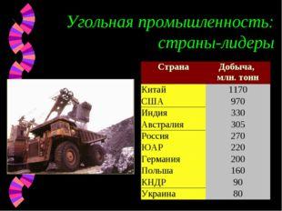 Угольная промышленность: страны-лидеры СтранаДобыча, млн. тонн Китай 1170 С