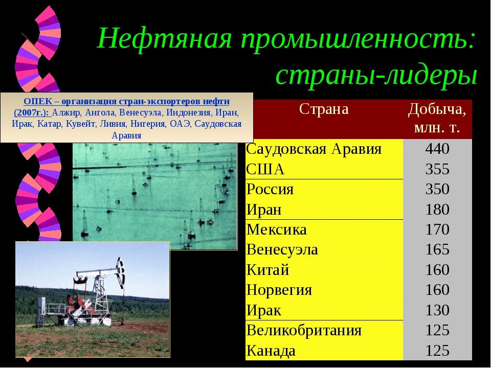 Нефтяная промышленность: страны-лидеры ОПЕК – организация стран-экспортеров н...