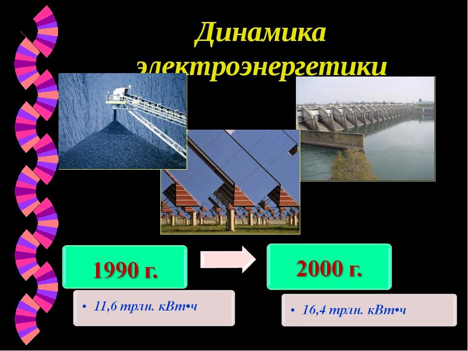 Динамика электроэнергетики