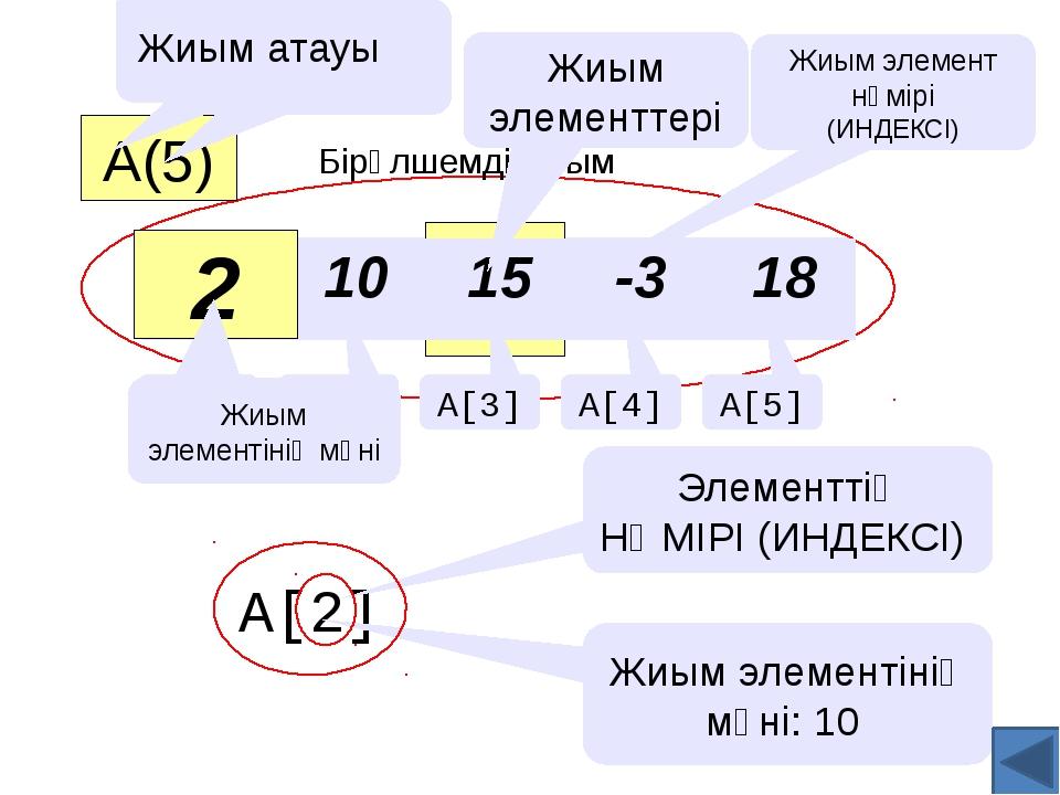 Жиымды сипаттау жиым аты; элементтер саны (алғашқы және соңғы индекс) жиым т...