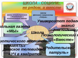 ШКОЛА - СОЦИУМ: не рядом, а вместе Школа Центр консультирования и диагностики