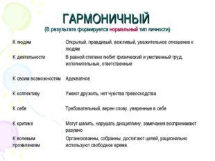 ГАРМОНИЧНЫЙ (В результате формируется нормальный тип личности) К людямОткрыт