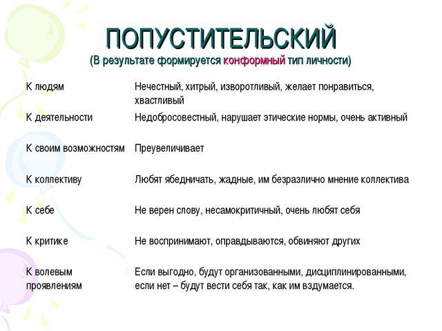 ПОПУСТИТЕЛЬСКИЙ (В результате формируется конформный тип личности) К людямНе...