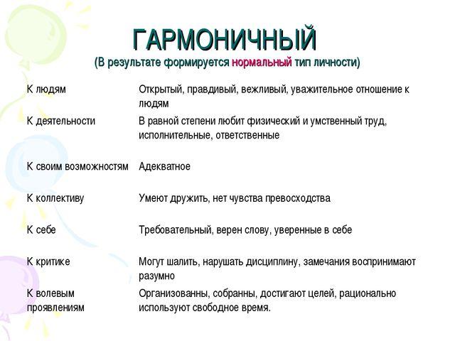 ГАРМОНИЧНЫЙ (В результате формируется нормальный тип личности) К людямОткрыт...