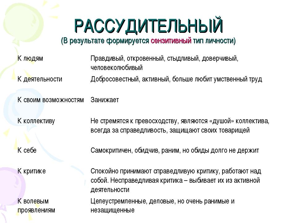 РАССУДИТЕЛЬНЫЙ (В результате формируется сензитивный тип личности) К людямПр...