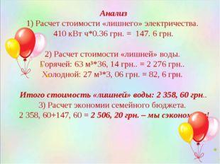 Анализ 1) Расчет стоимости «лишнего» электричества. 410 кВт ч*0.36 грн. = 147