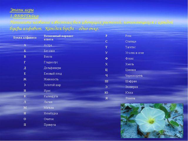 Этапы игры АБВГДейка Напишите название известных вам цветущих растений, начин...
