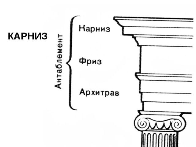 КАРНИЗ