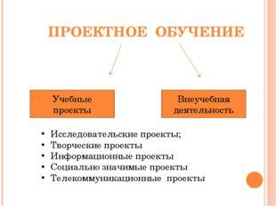 ПРОЕКТНОЕ ОБУЧЕНИЕ Учебные проекты Внеучебная деятельность Исследовательские