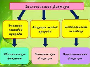 Экологические факторы Факторы неживой природы Факторы живой природы Деятельн
