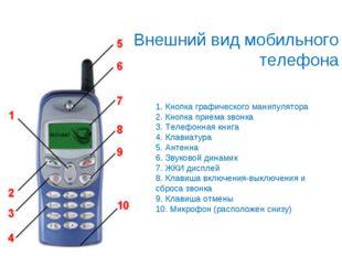 1. Кнопка графического манипулятора 2. Кнопка приема звонка 3. Телефонная кни