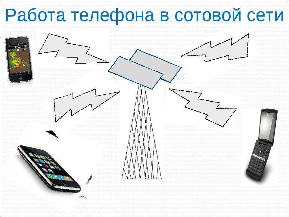 Устройство мобильного телефона картинки