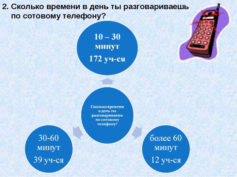 2. Сколько времени в день ты разговариваешь по сотовому телефону?