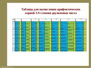Таблица для вычисления арифметических корней 3-9 степени двузначных чисел ©