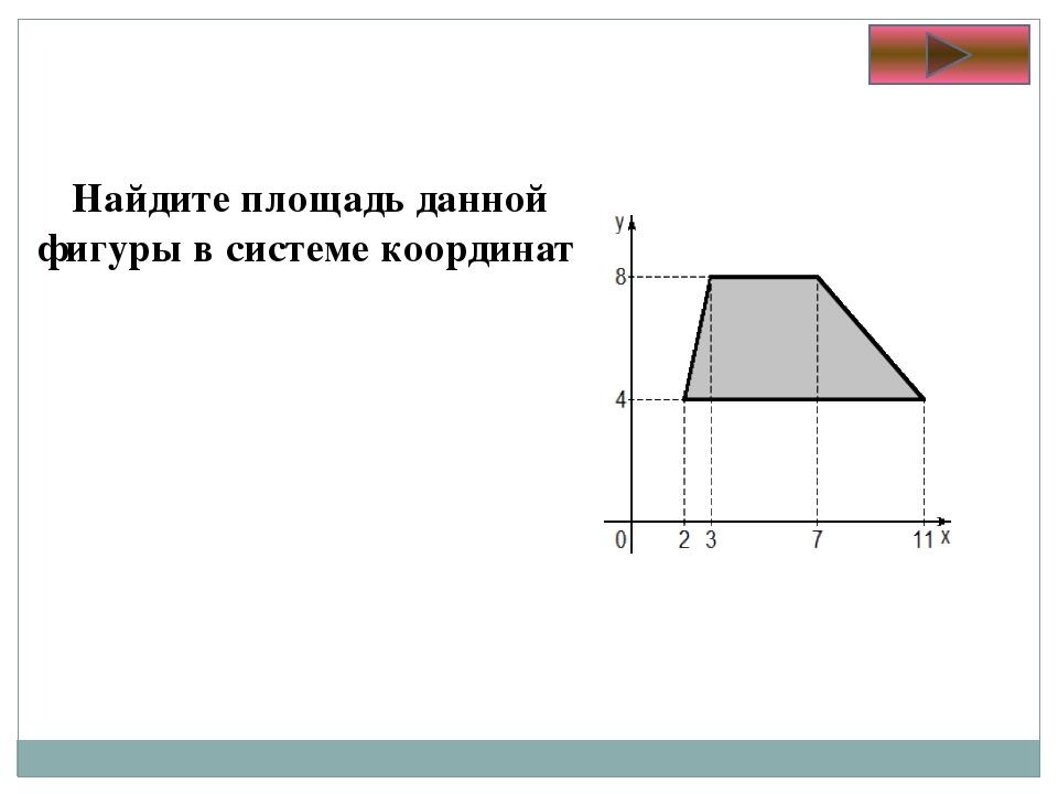 Найдите площадь данной фигуры в системе координат