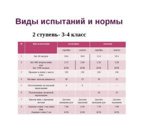 Виды испытаний и нормы 2 ступень- 3-4 класс
