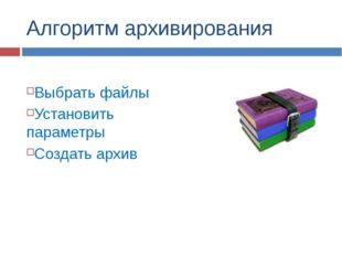 Алгоритм архивирования Выбрать файлы Установить параметры Создать архив