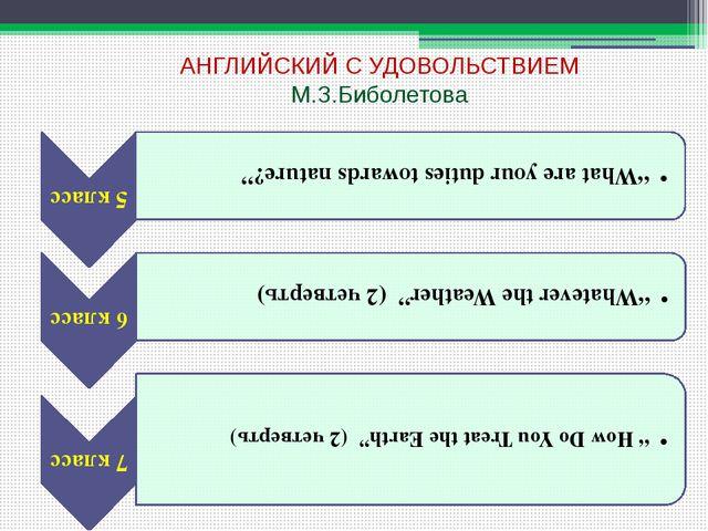 АНГЛИЙСКИЙ С УДОВОЛЬСТВИЕМ М.З.Биболетова