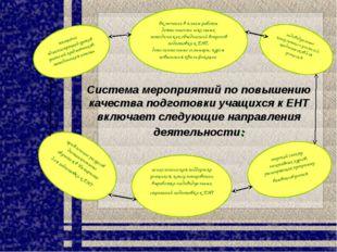 Система мероприятий по повышению качества подготовки учащихся к ЕНТ включает