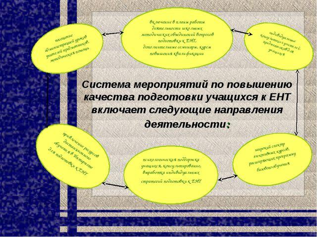 Система мероприятий по повышению качества подготовки учащихся к ЕНТ включает...