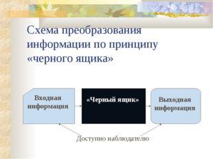 Схема преобразования информации по принципу «черного ящика»