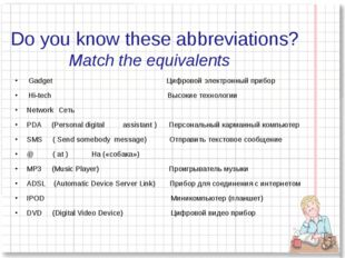 Do you know these abbreviations? Match the equivalents Gadget Цифровой электр
