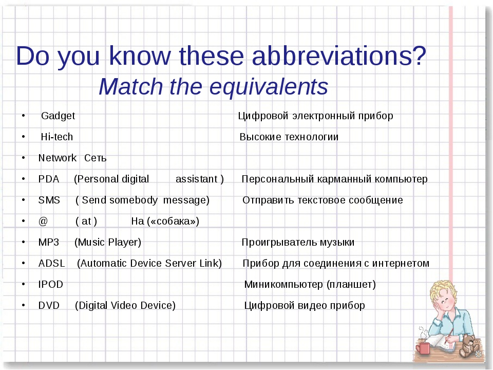 Do you know these abbreviations? Match the equivalents Gadget Цифровой электр...
