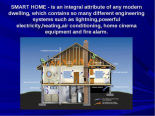 SMART HOME - is an integral attribute of any modern dwelling, which contains