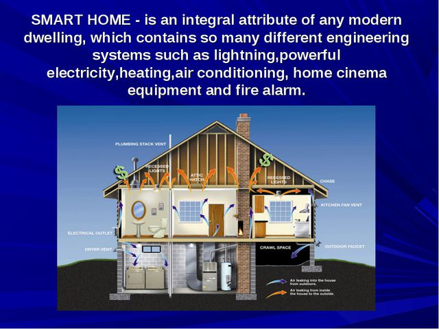 SMART HOME - is an integral attribute of any modern dwelling, which contains...