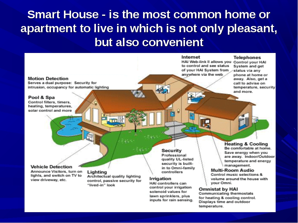 Smart House - is the most common home or apartment to live in which is not on...