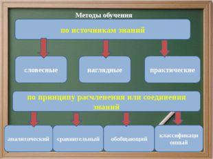 Методы обучения по источникам знаний сравнительный практические обобщающий сл