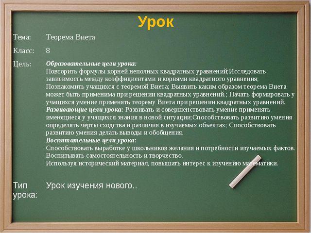 Урок Тема: Теорема Виета Класс: 8 Цель: Образовательные цели урока: Повторить...