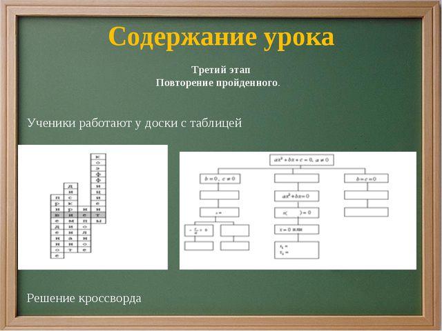 Третий этап Повторение пройденного. Ученики работают у доски с таблицей Реше...