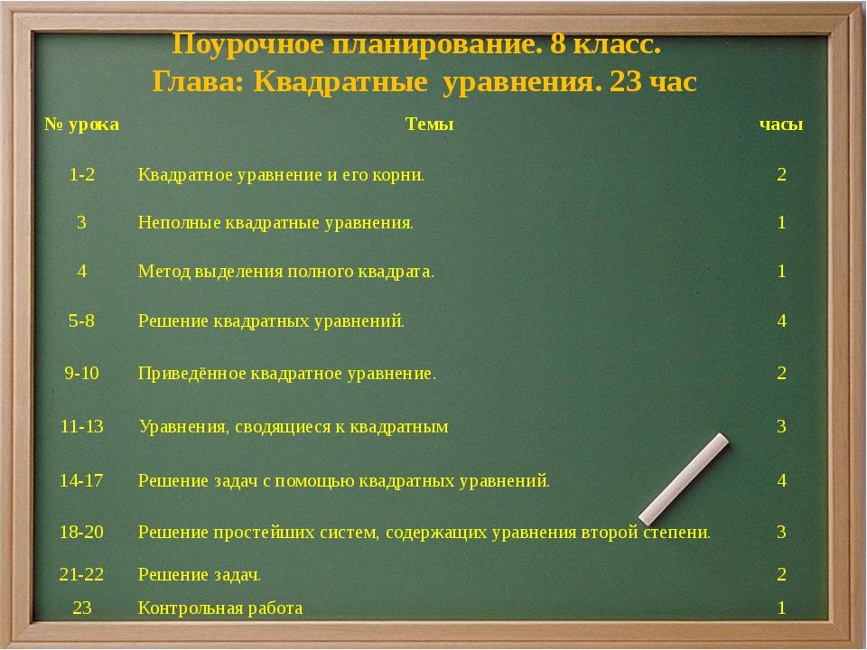 Поурочное планирование. 8 класс. Глава: Квадратные уравнения. 23 час № урока...
