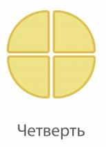 Четверть – целое, разделенное на четыре части
