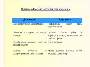 Прием «Перекрестная дискуссия» ДостоинстваНедостатки Важный источник информа