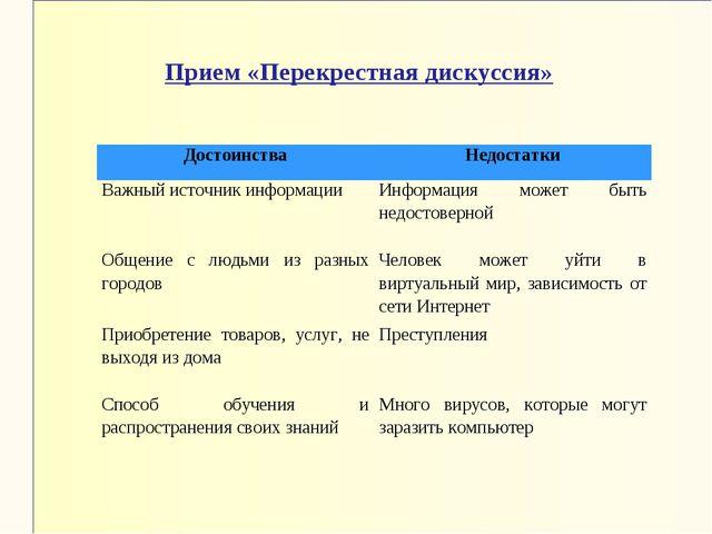 Прием «Перекрестная дискуссия» ДостоинстваНедостатки Важный источник информа...