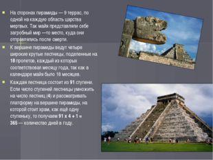 На сторонах пирамиды—9 террас, по одной на каждую область царства мертвых.