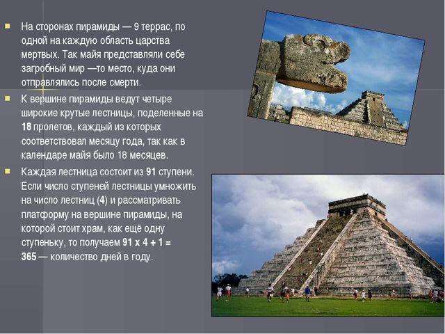 На сторонах пирамиды—9 террас, по одной на каждую область царства мертвых....