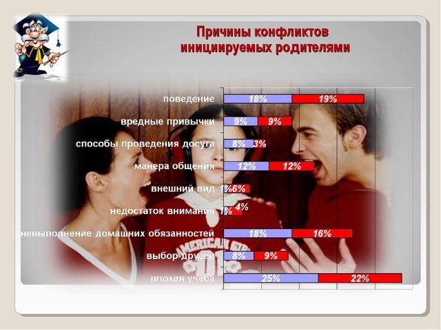 Причины конфликтов инициируемых родителями